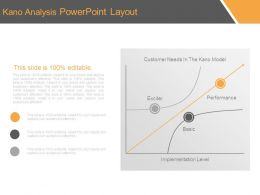 Kano Analysis Powerpoint Layout