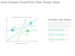 Kano Analysis Powerpoint Slide Design Ideas