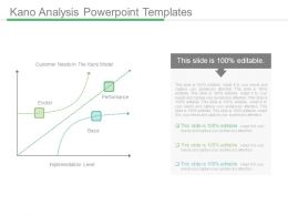 Kano Analysis Powerpoint Templates