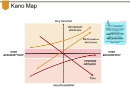 kano_map_sample_ppt_files_Slide01