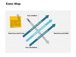 Kano Map Threshold Attributes Ppt Powerpoint Presentation Pictures Visual Aids