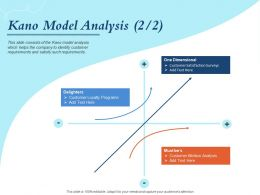 Kano Model Analysis Attrition Delighters Powerpoint Presentation Sample