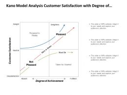 Kano Model Analysis Customer Satisfaction With Degree Of Achievement
