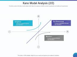 Kano Model Analysis Dimensional Ppt Powerpoint Presentation Inspiration Outline