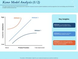 Kano Model Analysis Enjoyment Ppt Powerpoint Presentation Background Images
