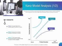Kano Model Analysis That Boosts Ppt Powerpoint Presentation Professional Pictures