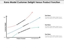 Kano Model Customer Delight Versus Product Function