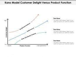 Kano Model Customer Delight Versus Product Function