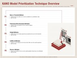 KANO Model Prioritization Technique Overview Crucial Delivery Ppt Powerpoint Presentation Topics