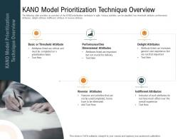 KANO Model Prioritization Technique Overview Performance Ppt Powerpoint Presentation Professional Slide