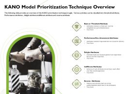 Kano Model Prioritization Technique Overview Threshold Attribute Ppt Presentation Slide