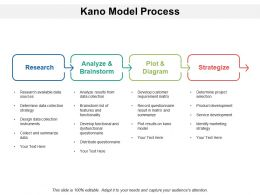 kano_model_process_Slide01