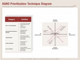 Kano Prioritization Technique Diagram Back Button Ppt Powerpoint Presentation Themes