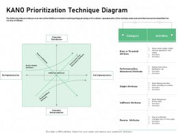 Kano Prioritization Technique Diagram Notification Bar Ppt Powerpoint Presentation Deck