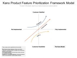 Kano Product Feature Prioritization Framework Model