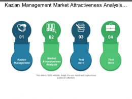 Kazian Management Market Attractiveness Analysis Business Model Generation Framework Cpb