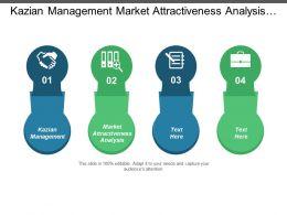 Kazian Management Market Attractiveness Analysis Business Model Generation Framework Cpb