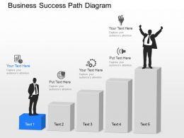 kd Business Success Path Diagram Powerpoint Template