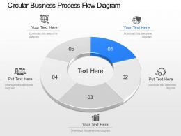 ke Circular Business Process Flow Diagram Powerpoint Template