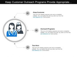 Keep Customer Outreach Programs Provide Appropriate Learning Options