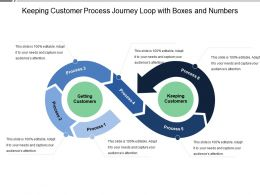 Keeping Customer Process Journey Loop With Boxes And Numbers