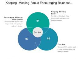 Keeping Meeting Focus Encouraging Balances Participation Lean Manufacturing
