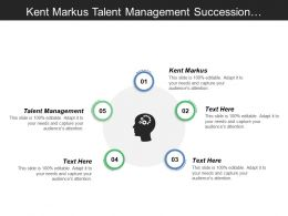 Kent Markus Talent Management Succession Planning Business Driver Talent