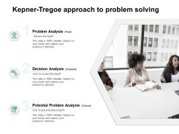 Kepner Tregoe Approach To Problem Solving Analysis Decision Ppt Powerpoint Presentation