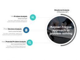 Kepner Tregoe Approach To Problem Solving Decision Analysis B248 Ppt Powerpoint Presentation