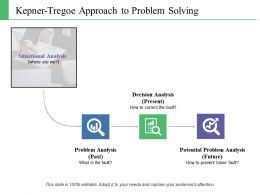 kepner_tregoe_approach_to_problem_solving_decision_ppt_powerpoint_presentation_file_backgrounds_Slide01