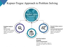 Kepner Tregoe Approach To Problem Solving Ppt Powerpoint Presentation Layouts Infographics