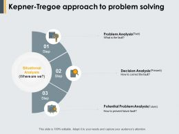 Kepner Tregoe Approach To Problem Solving Ppt Powerpoint Topics