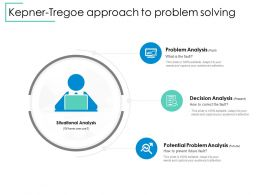 Kepner Tregoe Approach To Problem Solving Problem Analysis Ppt Powerpoint Presentation Diagram