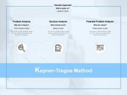 Kepner Tregoe Method Potential Ppt Powerpoint Presentation Professional Portfolio