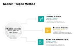 Kepner Tregoe Method Ppt Powerpoint Presentation Summary Aids