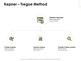 Kepner Tregoe Method Situation Appraisal B239 Ppt Powerpoint Presentation File Aids