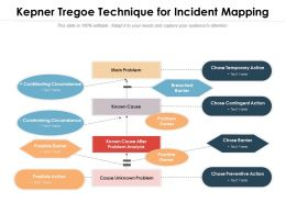 Kepner Tregoe Technique For Incident Mapping