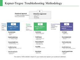 Kepner Tregoe Troubleshooting Methodology Ppt Powerpoint Presentation File Diagrams