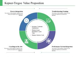 Kepner Tregoe Value Proposition Ppt Powerpoint Presentation File Example