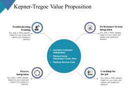Kepner Tregoe Value Proposition Ppt Powerpoint Presentation Layouts Example