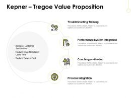 Kepner Tregoe Value Proposition Troubleshooting Training B241 Ppt Powerpoint Presentation File