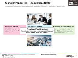 Keurig Dr Pepper Inc Acquisitions 2018