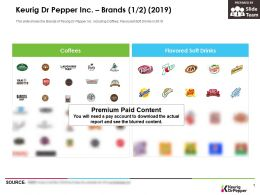 Keurig Dr Pepper Inc Brands 2019