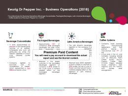 Keurig Dr Pepper Inc Business Operations 2018
