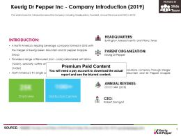 Keurig Dr Pepper Inc Company Introduction 2019