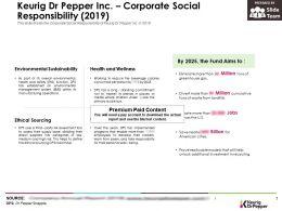 Keurig Dr Pepper Inc Corporate Social Responsibility 2019