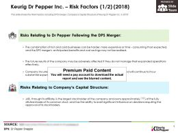 Keurig Dr Pepper Inc Risk Factors 2018