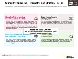 Keurig Dr Pepper Inc Strengths And Strategy 2018