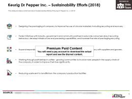 Keurig Dr Pepper Inc Sustainability Efforts 2018