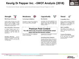 Keurig Dr Pepper Inc Swot Analysis 2018